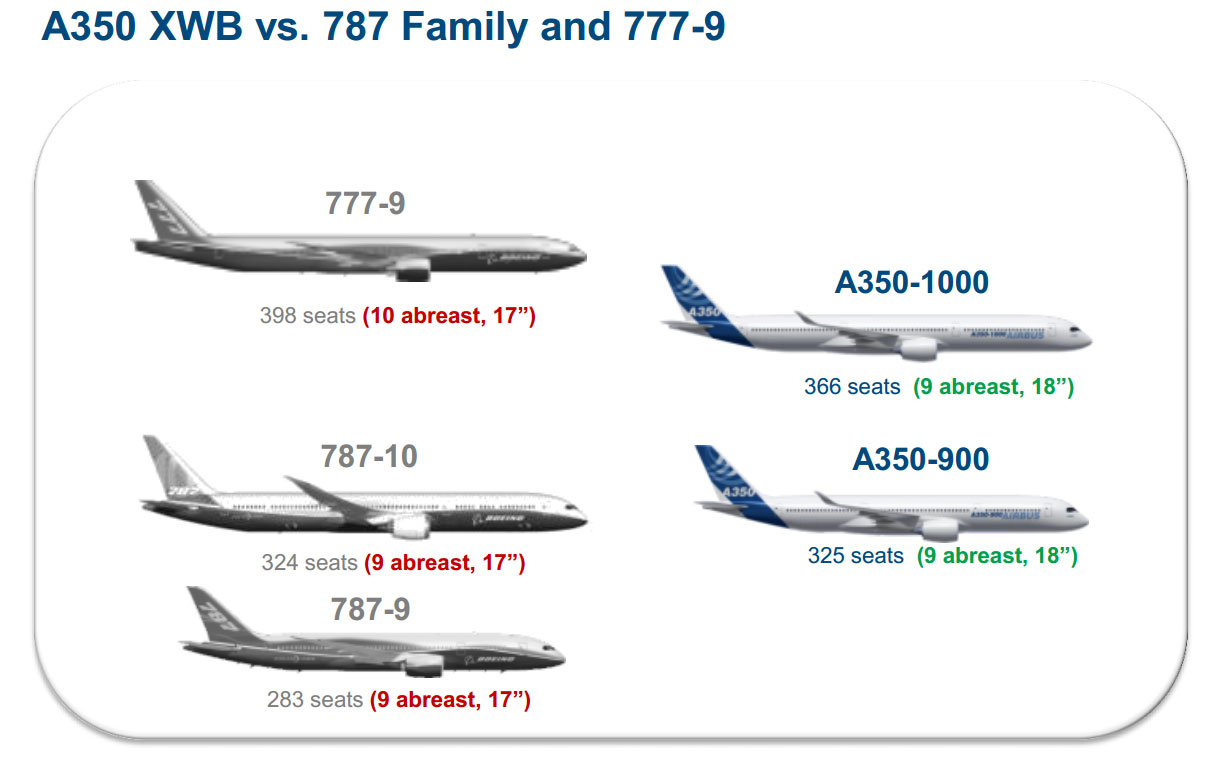 350Vs779and7810