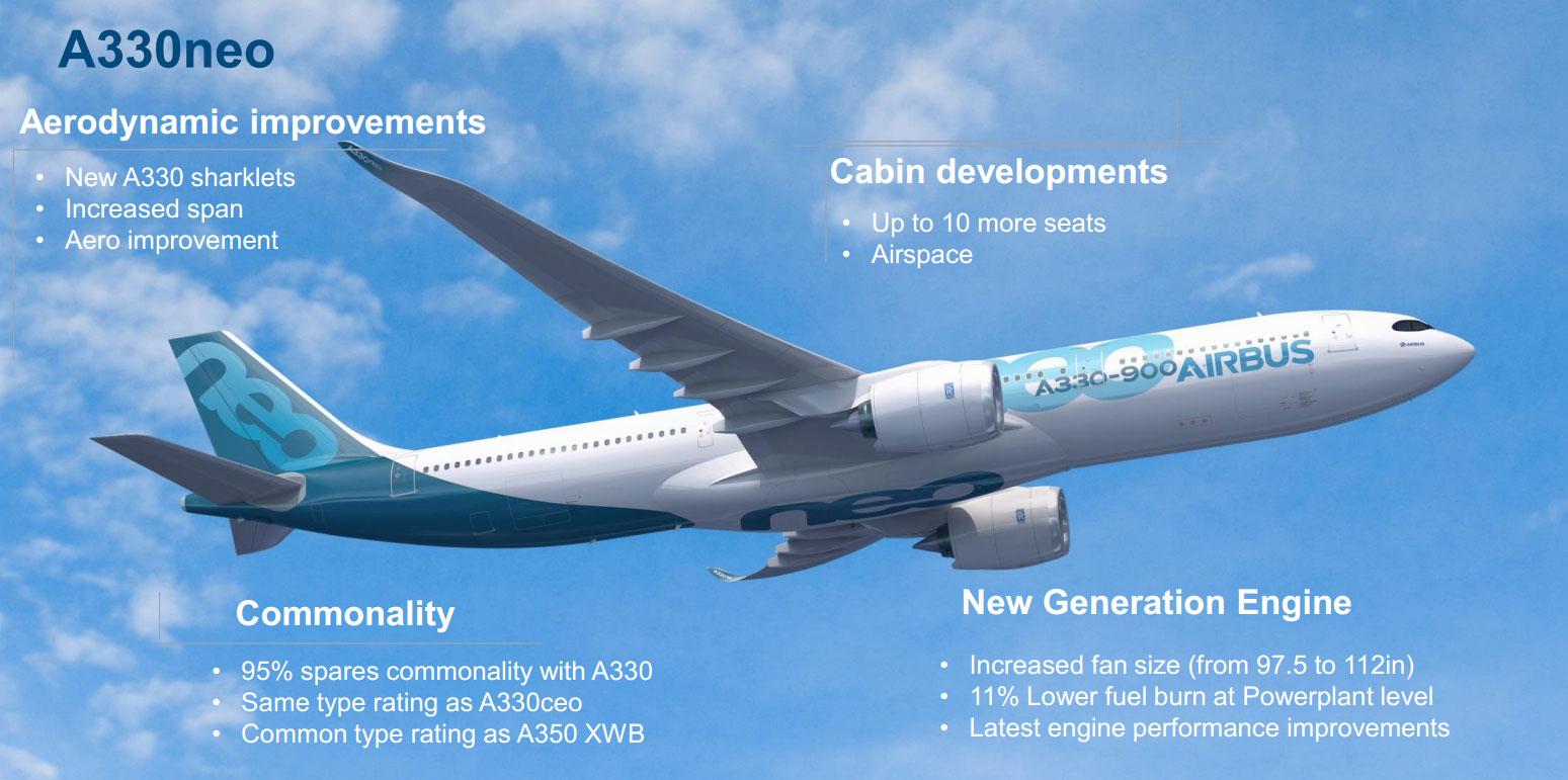 A330-basic